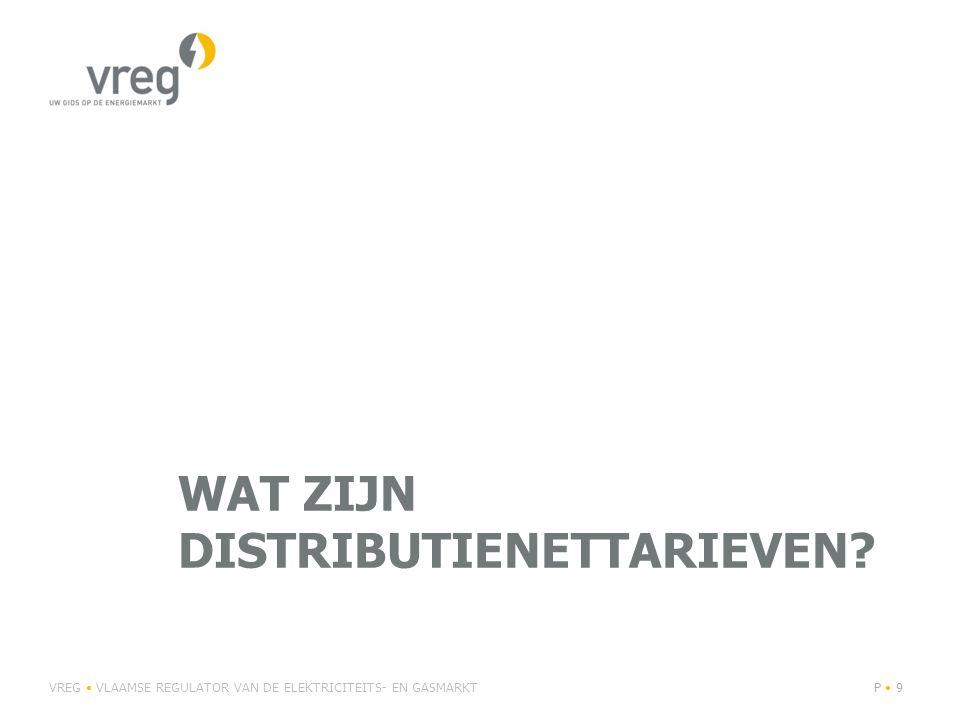 Wat zijn distributienettarieven