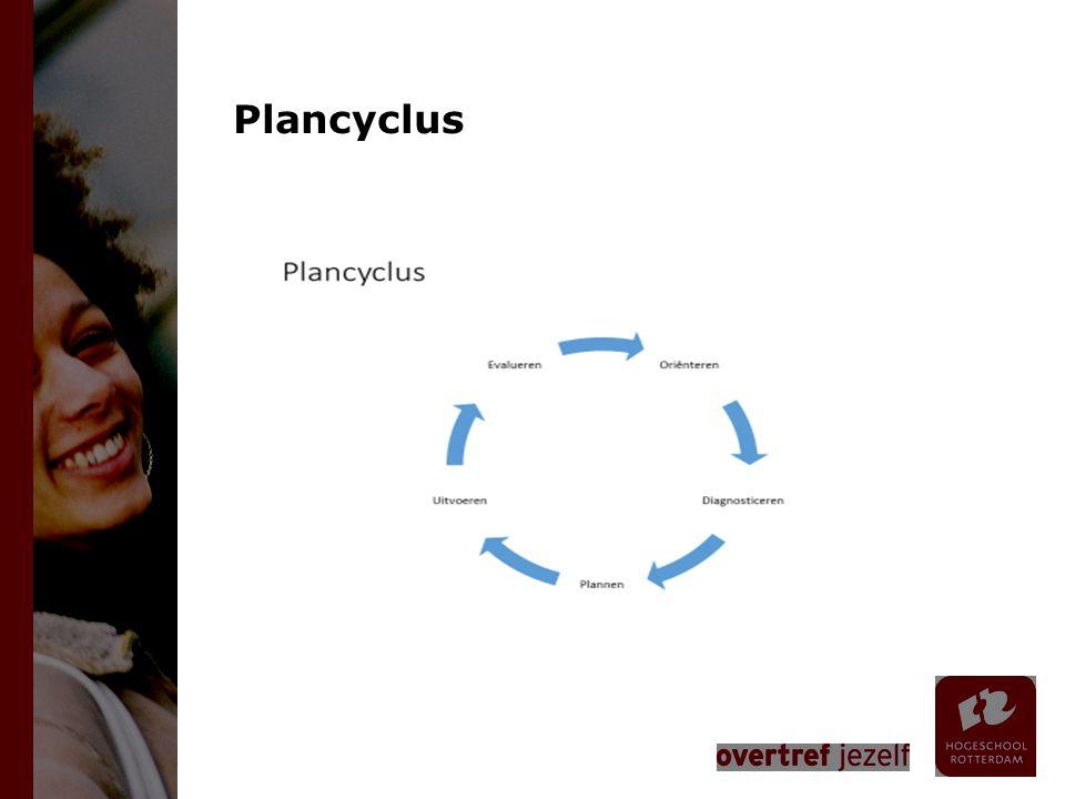 Plancyclus Wij gaan ons focussen op de Plancyclus en methodiek ZOEKEN als praktische Rotterdamse methodiek.