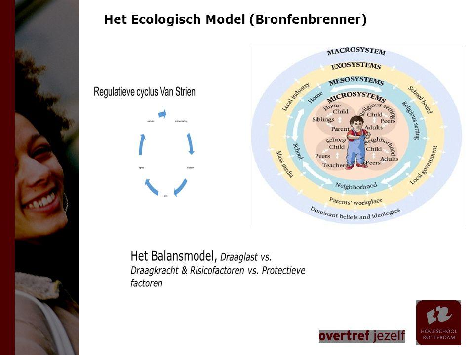Het Ecologisch Model (Bronfenbrenner)