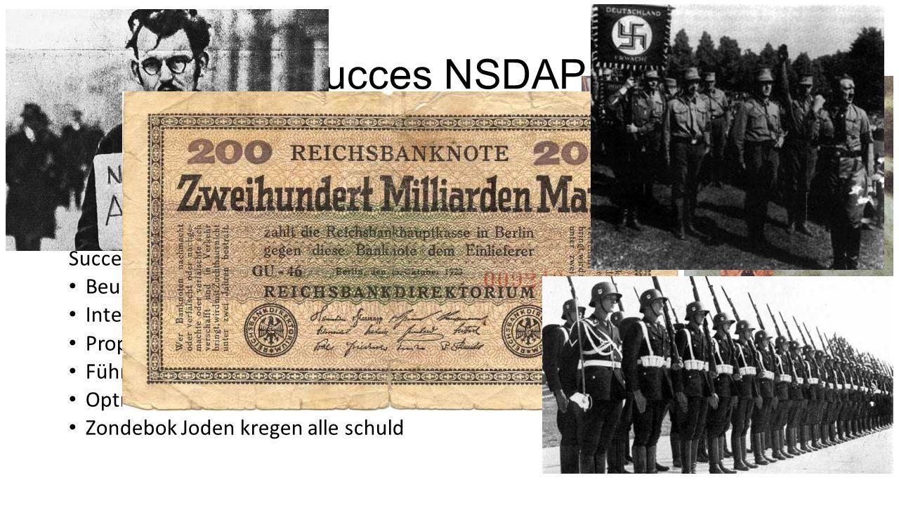 Opkomst en succes NSDAP