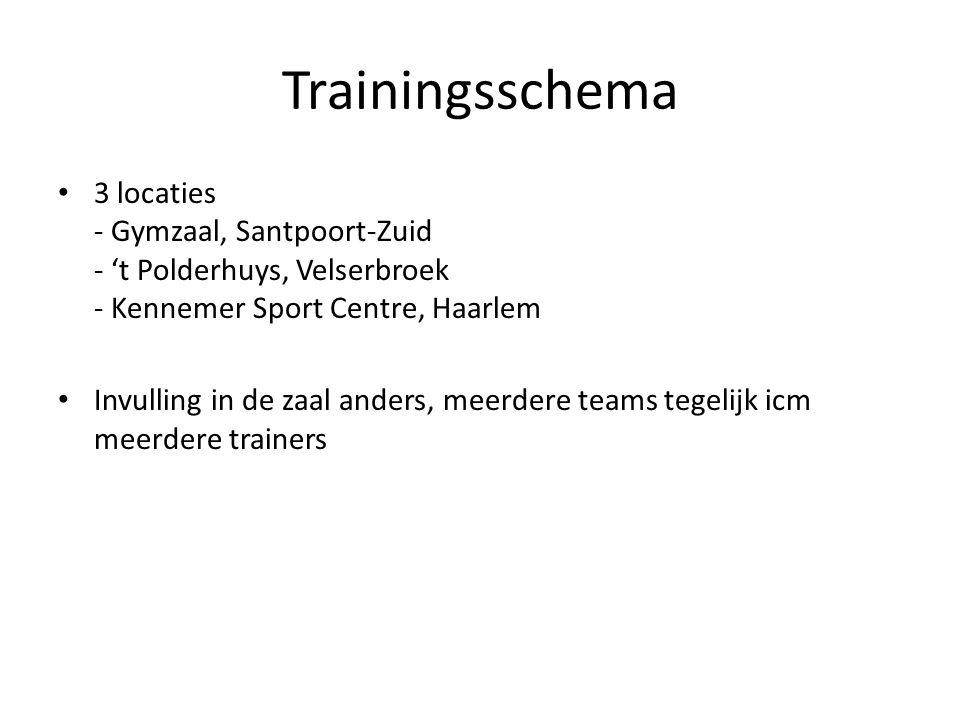 Trainingsschema 3 locaties - Gymzaal, Santpoort-Zuid - 't Polderhuys, Velserbroek - Kennemer Sport Centre, Haarlem.