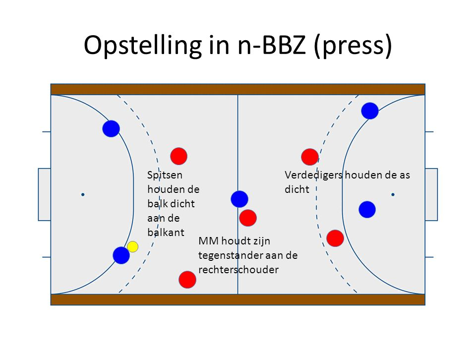 Opstelling in n-BBZ (press)
