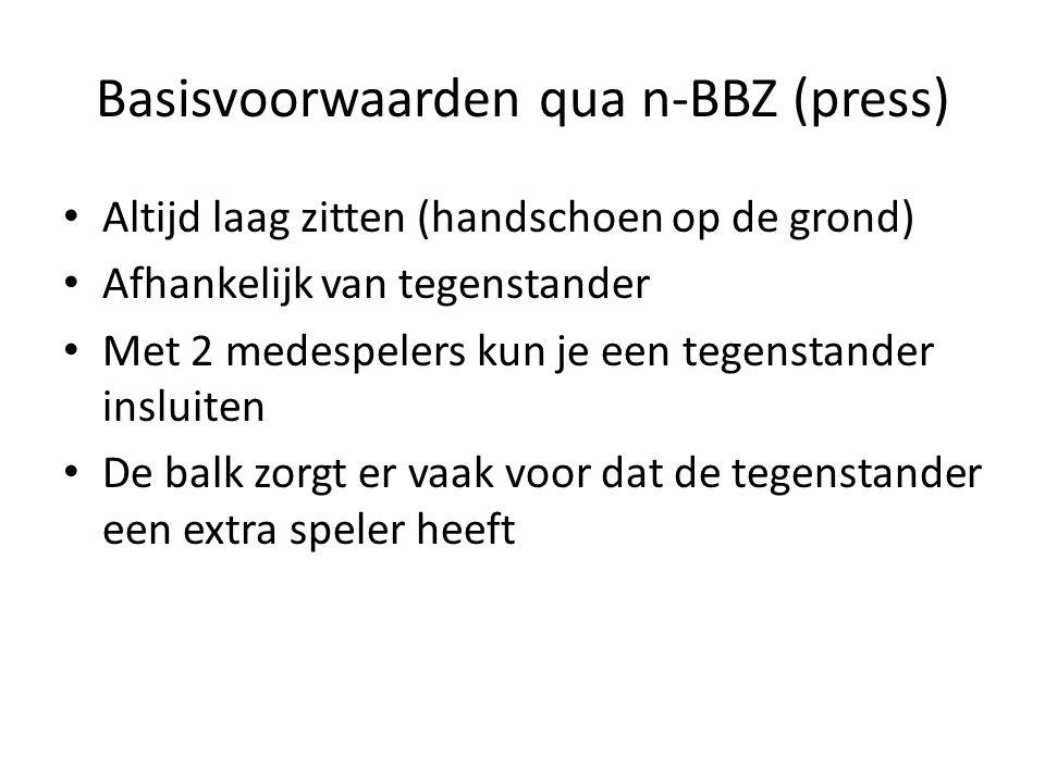 Basisvoorwaarden qua n-BBZ (press)