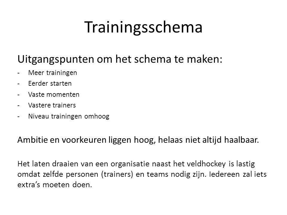 Trainingsschema Uitgangspunten om het schema te maken: