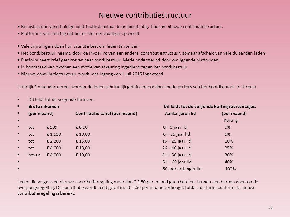 Nieuwe contributiestructuur