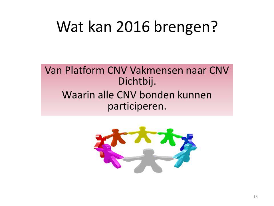 Wat kan 2016 brengen Van Platform CNV Vakmensen naar CNV Dichtbij.