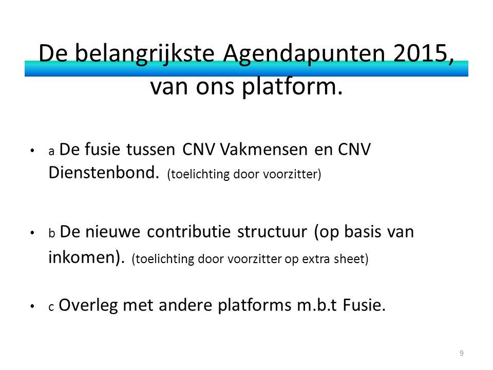 De belangrijkste Agendapunten 2015, van ons platform.
