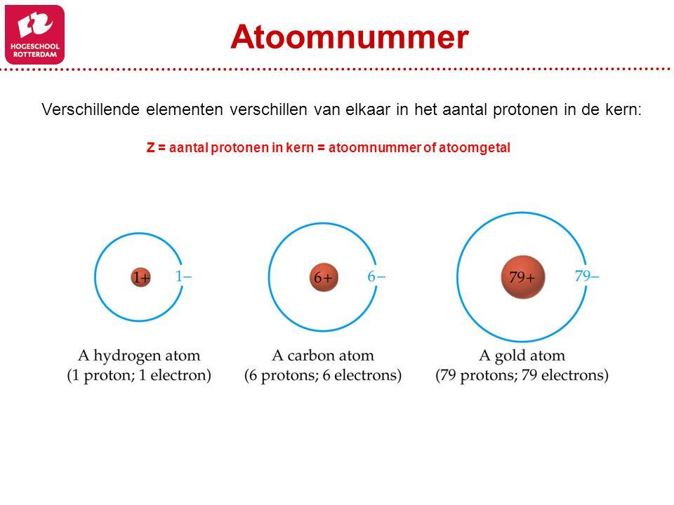 Atoomnummer Verschillende elementen verschillen van elkaar in het aantal protonen in de kern: