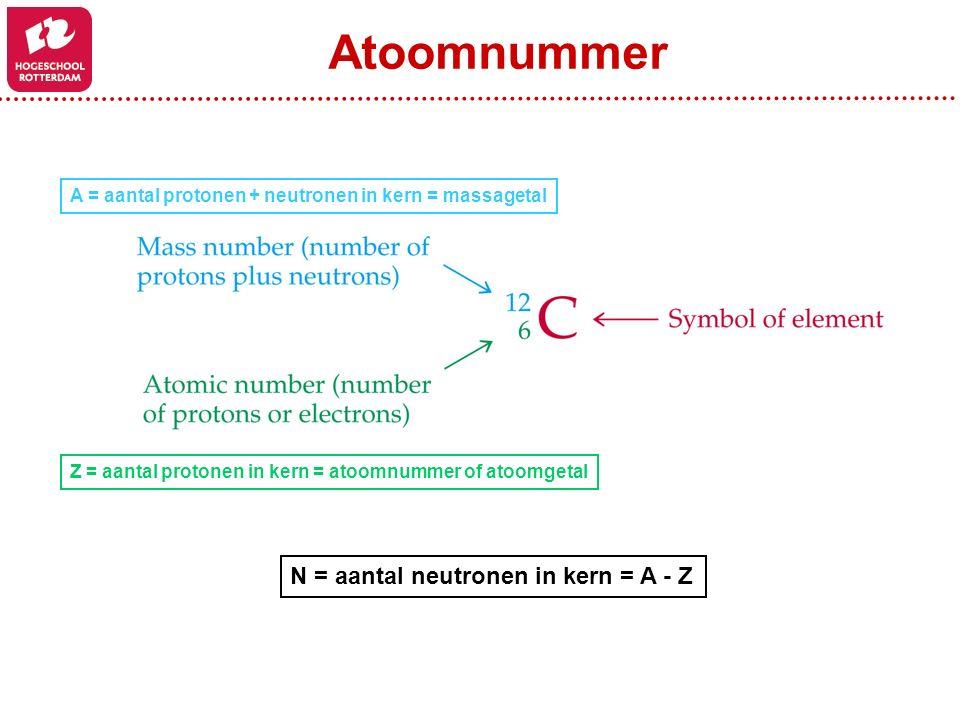 Atoomnummer N = aantal neutronen in kern = A - Z