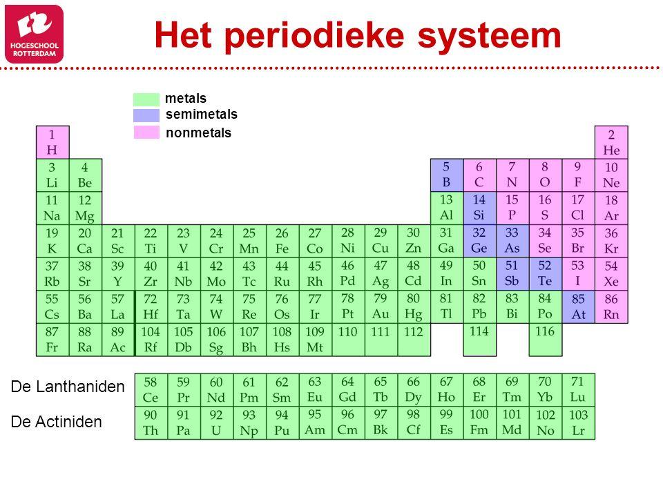 Het periodieke systeem