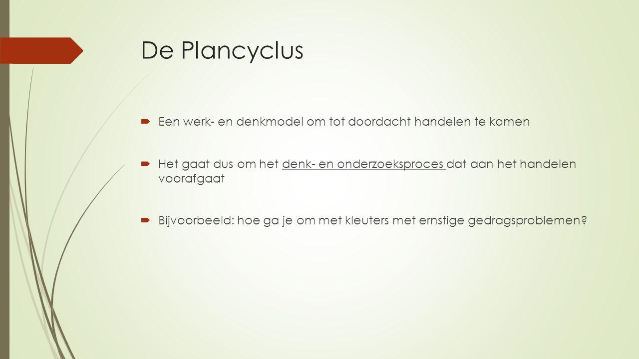De Plancyclus Een werk- en denkmodel om tot doordacht handelen te komen.