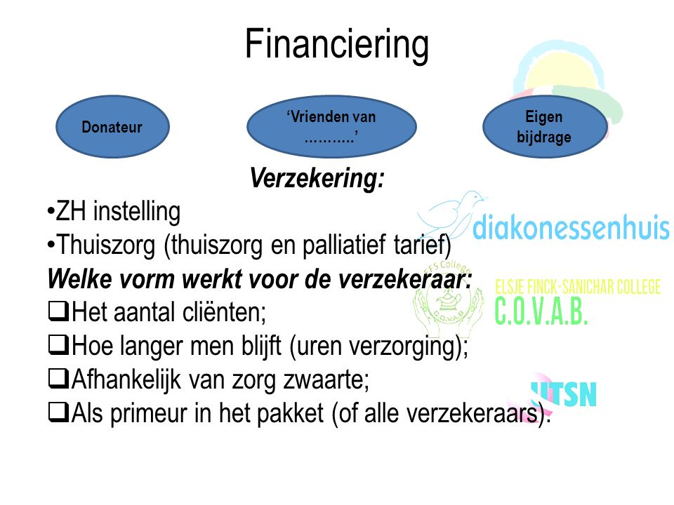 Financiering Verzekering: ZH instelling