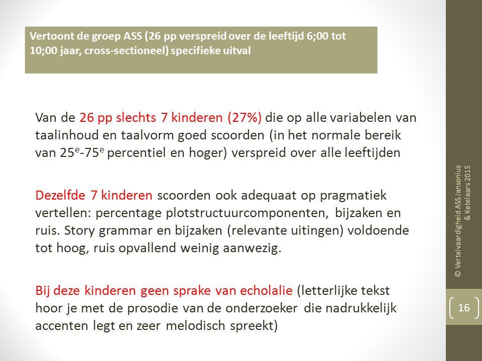 Vertoont de groep ASS (26 pp verspreid over de leeftijd 6;00 tot 10;00 jaar, cross-sectioneel) specifieke uitval