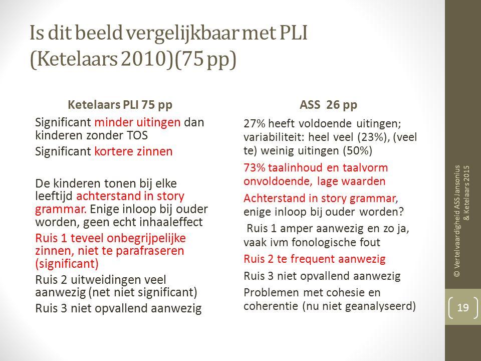 Is dit beeld vergelijkbaar met PLI (Ketelaars 2010)(75 pp)