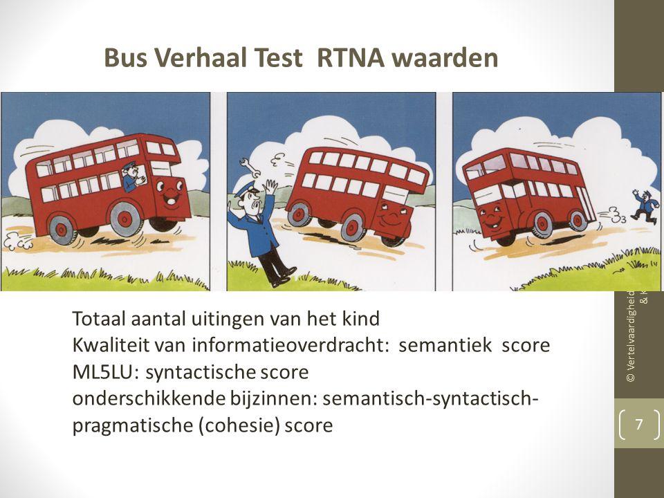 Bus Verhaal Test RTNA waarden