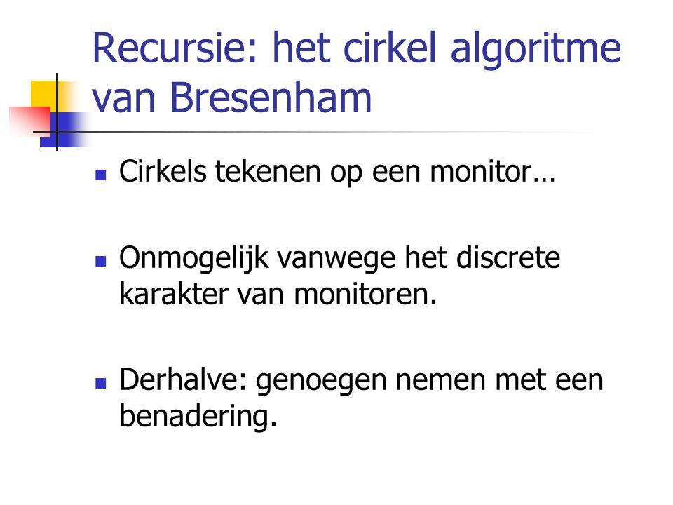 Recursie: het cirkel algoritme van Bresenham