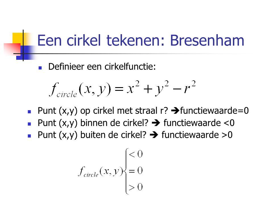 Een cirkel tekenen: Bresenham