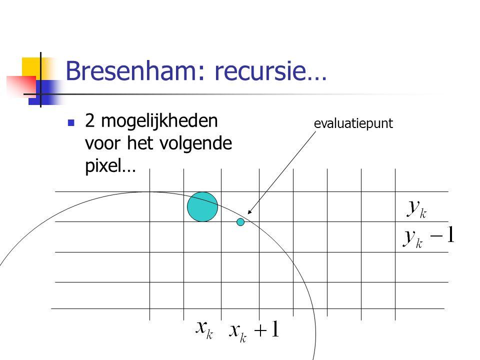 Bresenham: recursie… 2 mogelijkheden voor het volgende pixel…