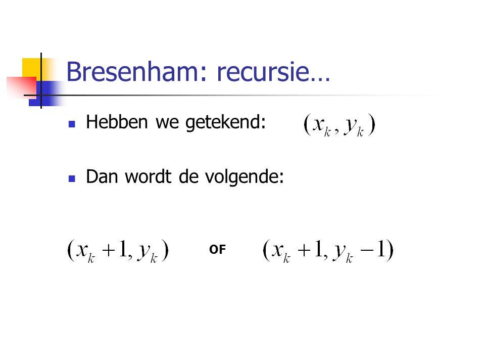 Bresenham: recursie… Hebben we getekend: Dan wordt de volgende: OF