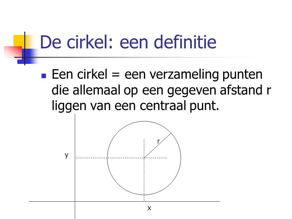 De cirkel: een definitie