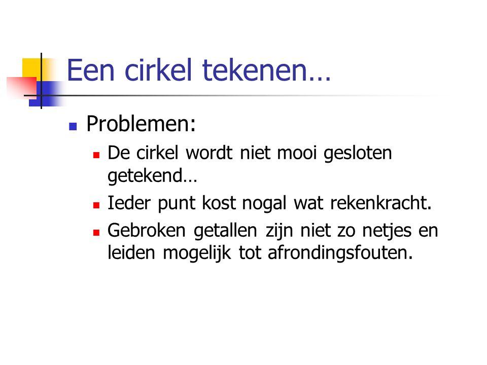 Een cirkel tekenen… Problemen: