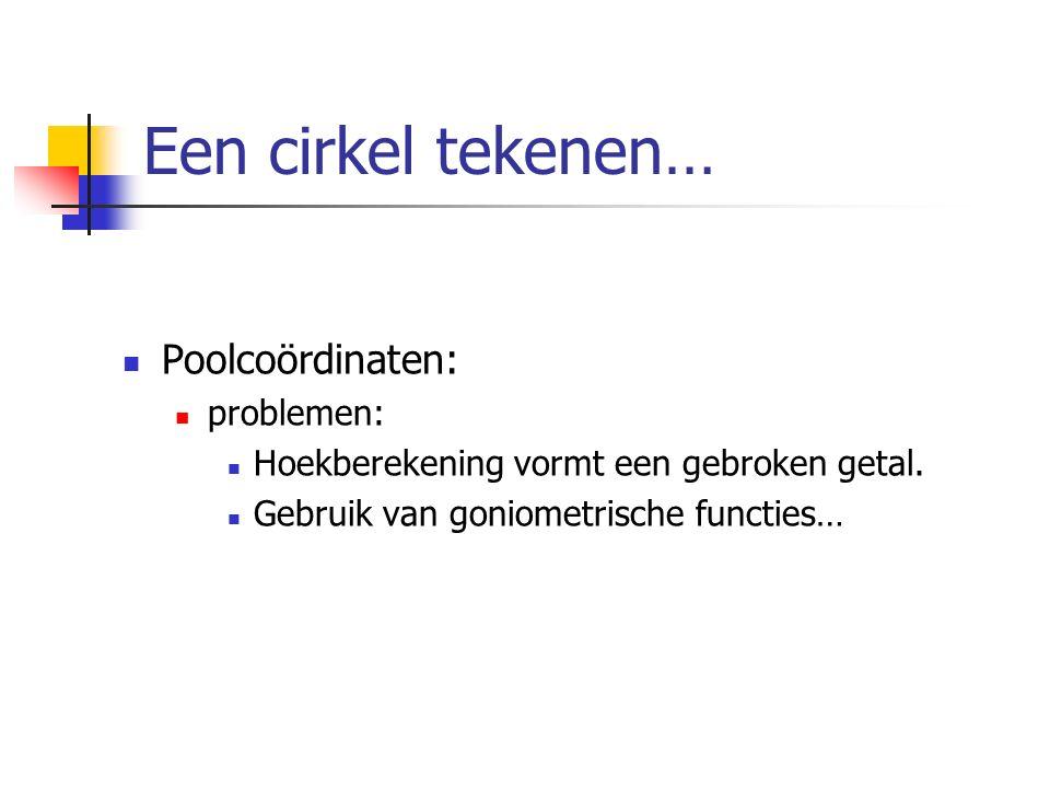 Een cirkel tekenen… Poolcoördinaten: problemen: