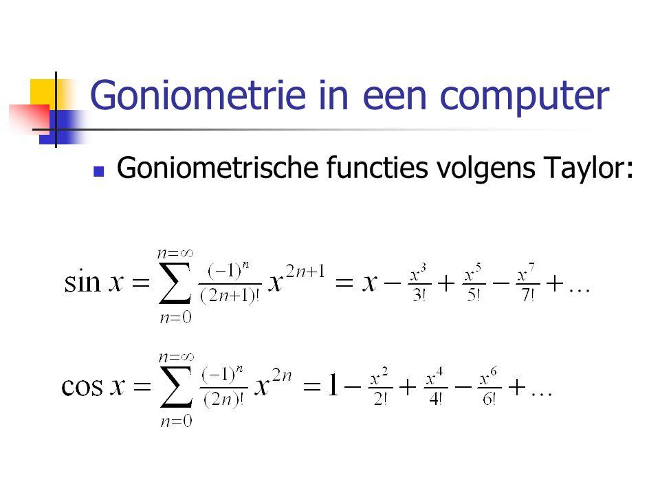 Goniometrie in een computer