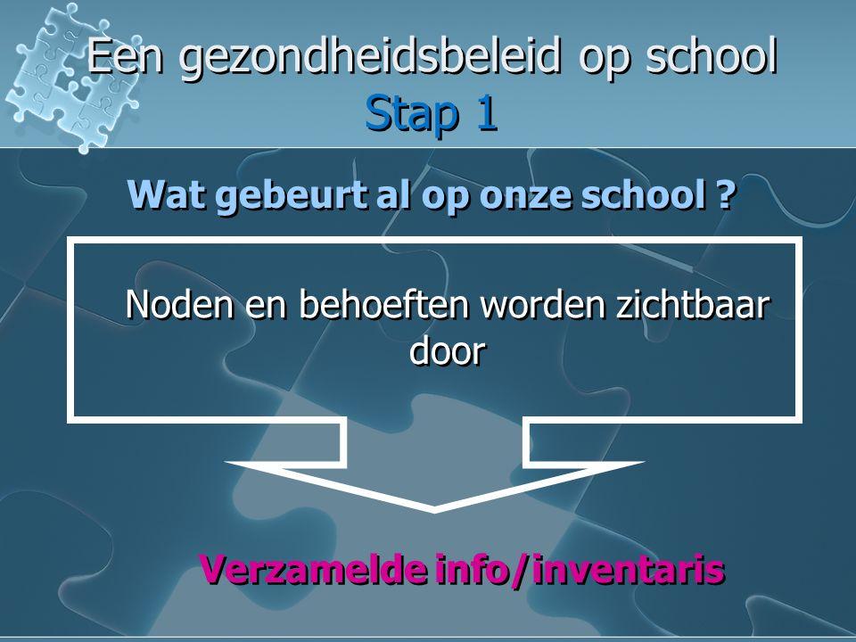 Een gezondheidsbeleid op school Stap 1