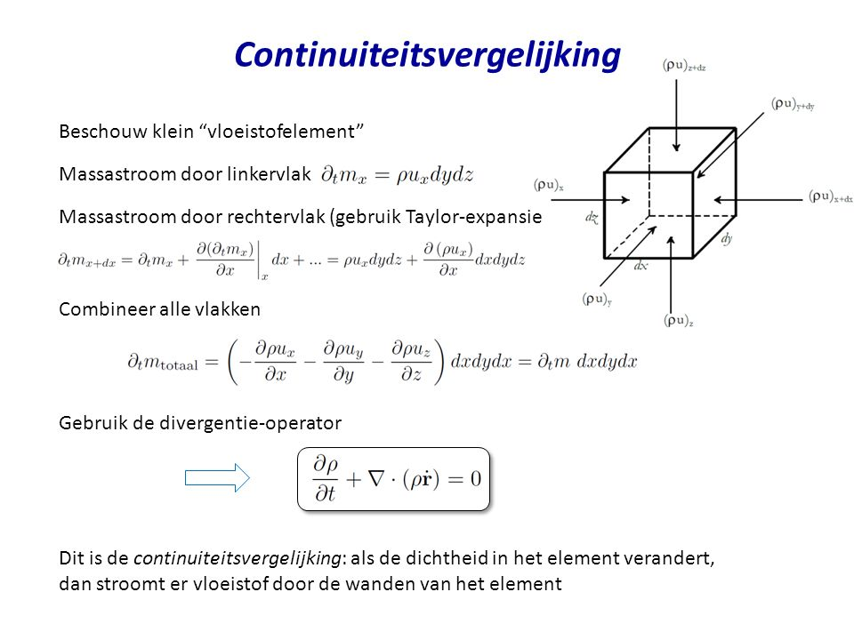 Continuiteitsvergelijking