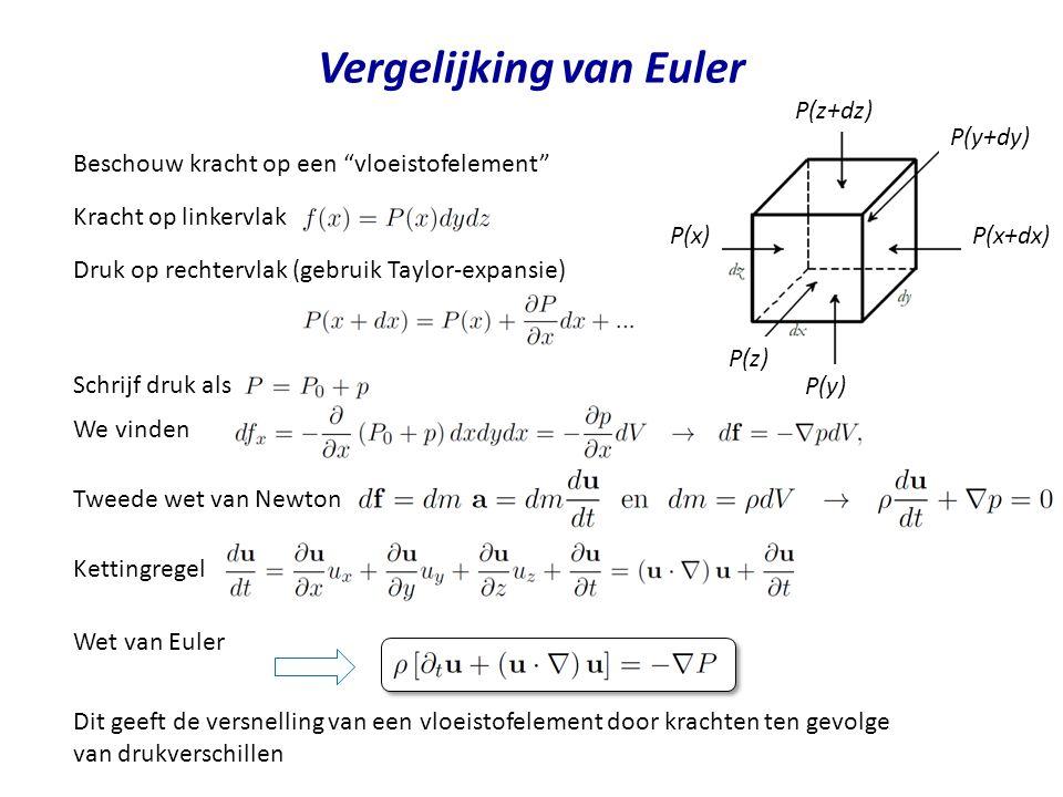 Vergelijking van Euler