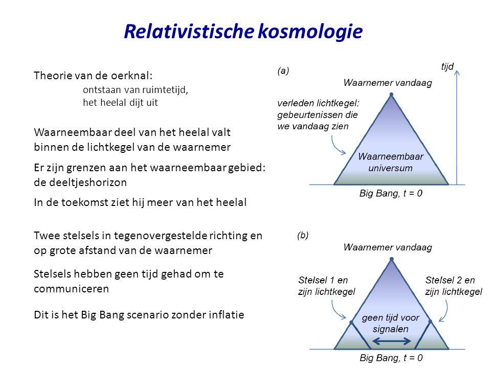 Relativistische kosmologie