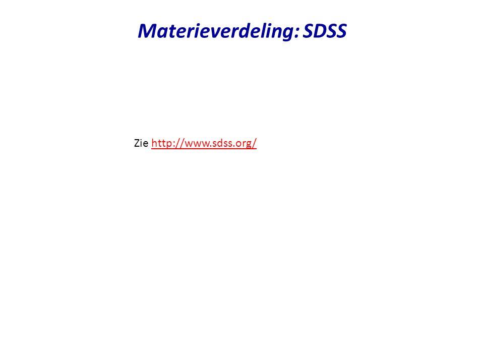 Materieverdeling: SDSS