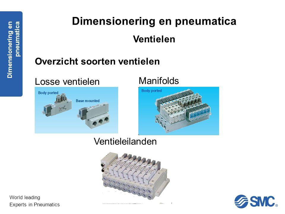Overzicht soorten ventielen