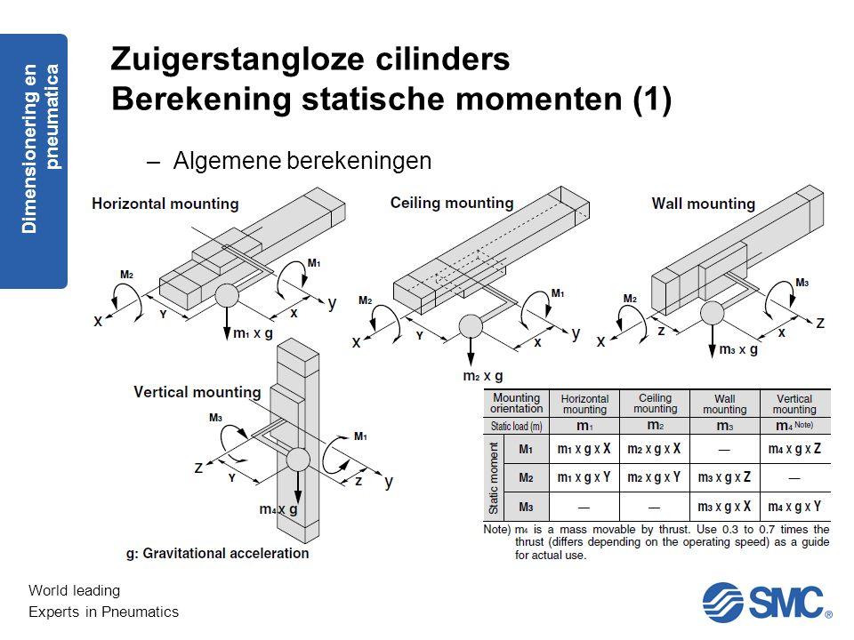 Zuigerstangloze cilinders Berekening statische momenten (1)