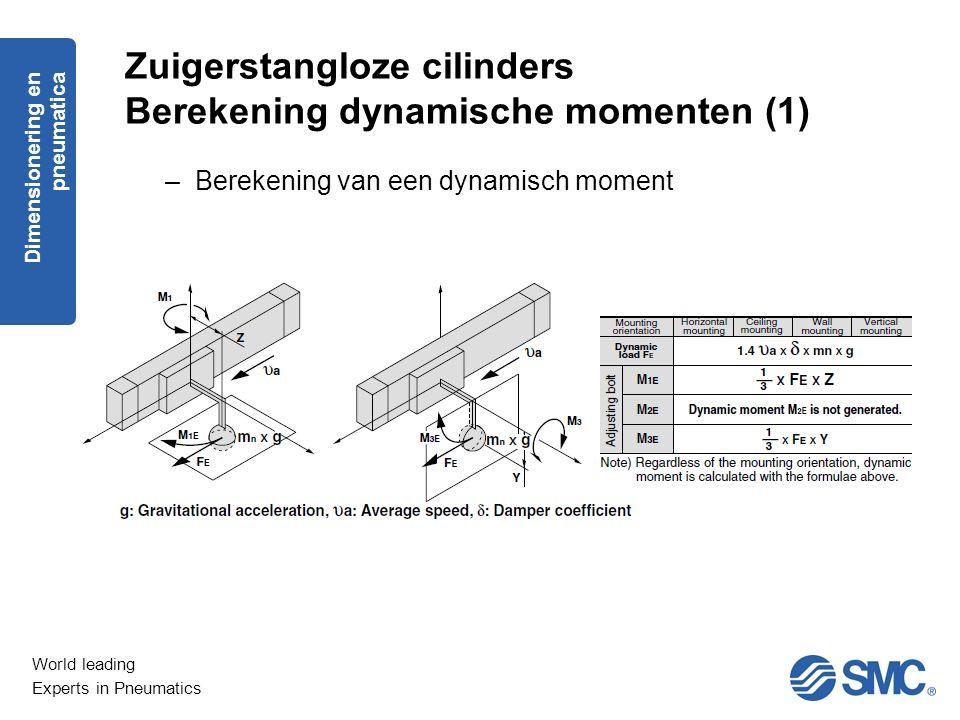 Zuigerstangloze cilinders Berekening dynamische momenten (1)