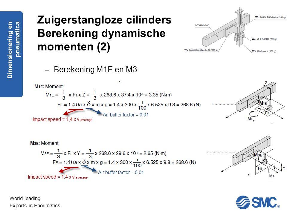 Zuigerstangloze cilinders Berekening dynamische momenten (2)