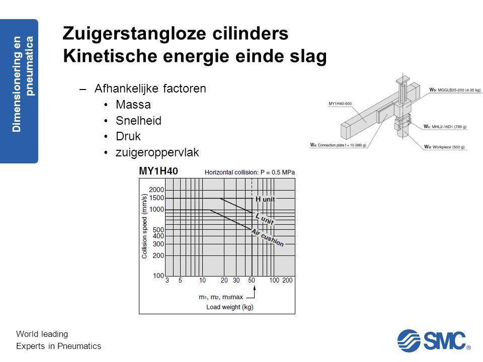 Zuigerstangloze cilinders Kinetische energie einde slag