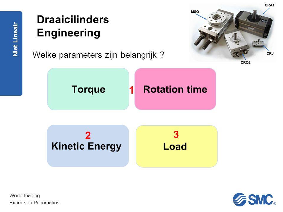 Draaicilinders Engineering