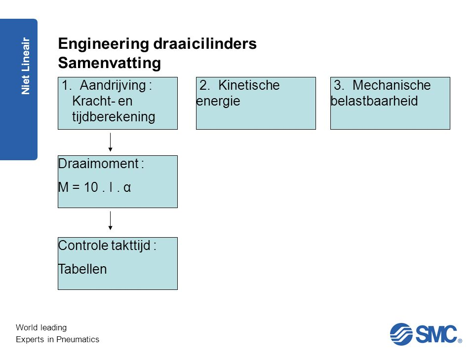 Engineering draaicilinders Samenvatting