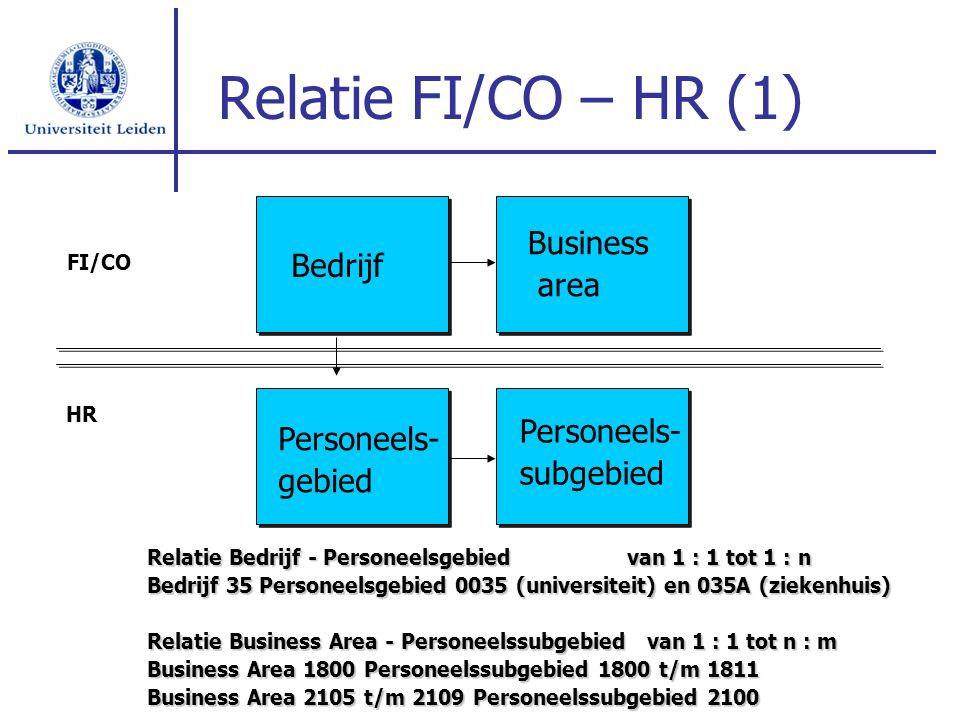 Relatie FI/CO – HR (1) Business area Bedrijf Personeels- Personeels-