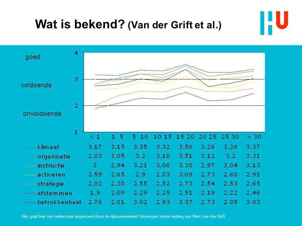 Wat is bekend (Van der Grift et al.)