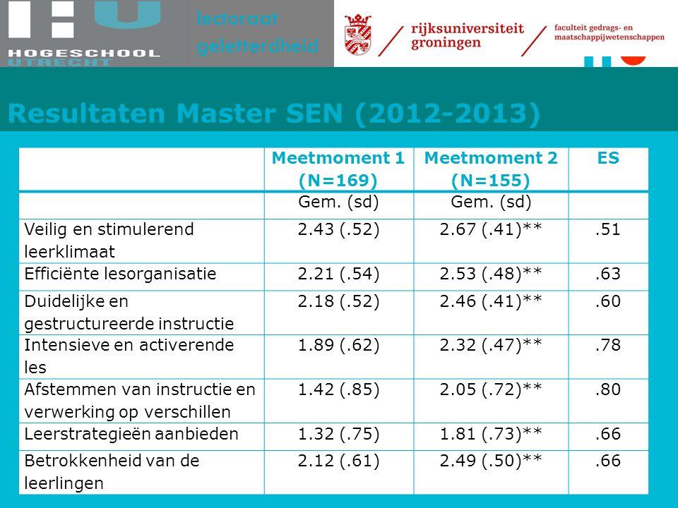 Resultaten Master SEN (2012-2013)
