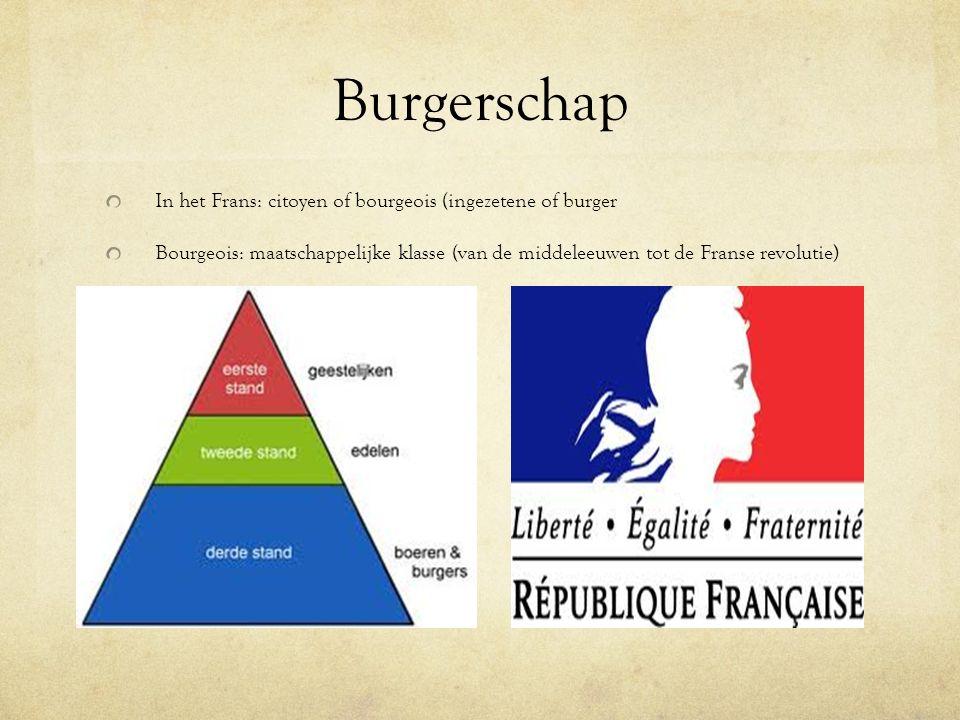 Burgerschap In het Frans: citoyen of bourgeois (ingezetene of burger