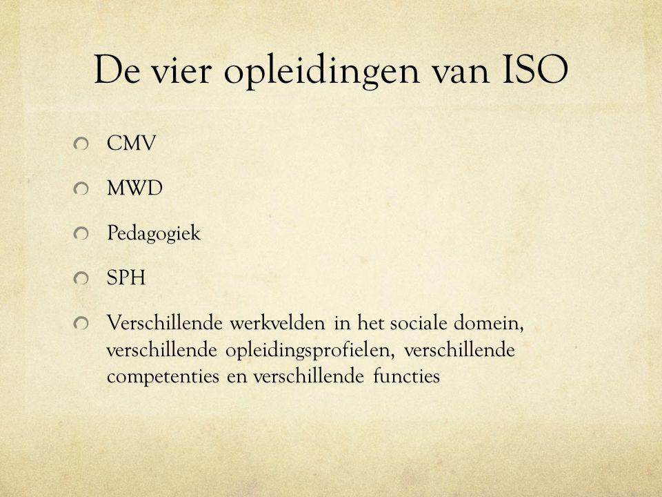 De vier opleidingen van ISO