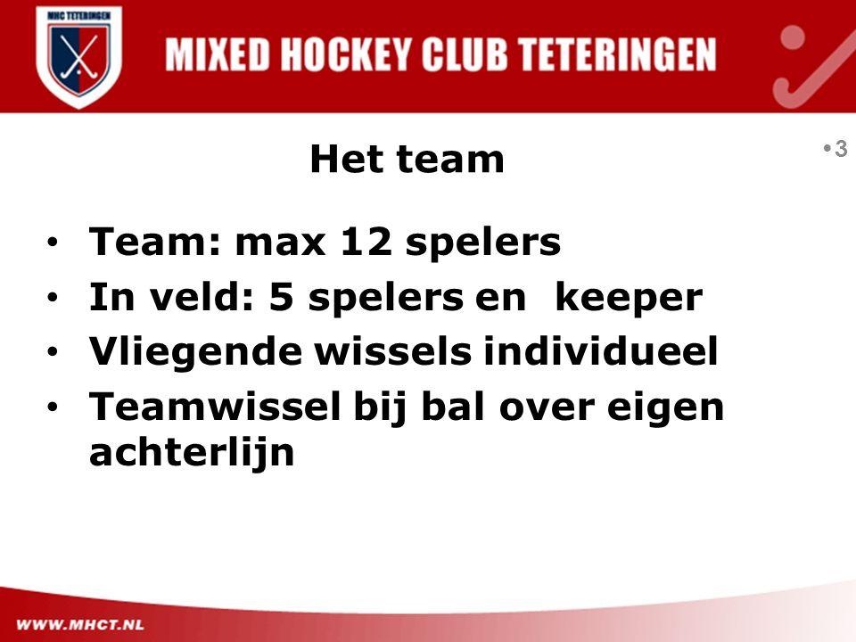 Het team Team: max 12 spelers. In veld: 5 spelers en keeper.