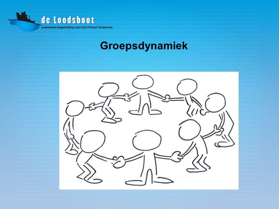 Groepsdynamiek 1