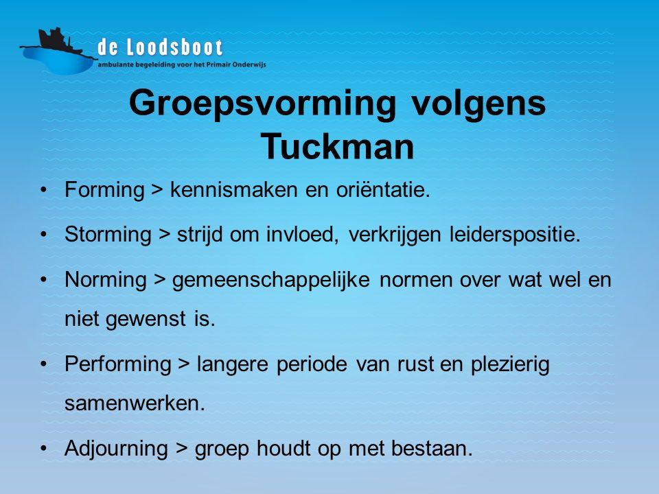 Groepsvorming volgens Tuckman