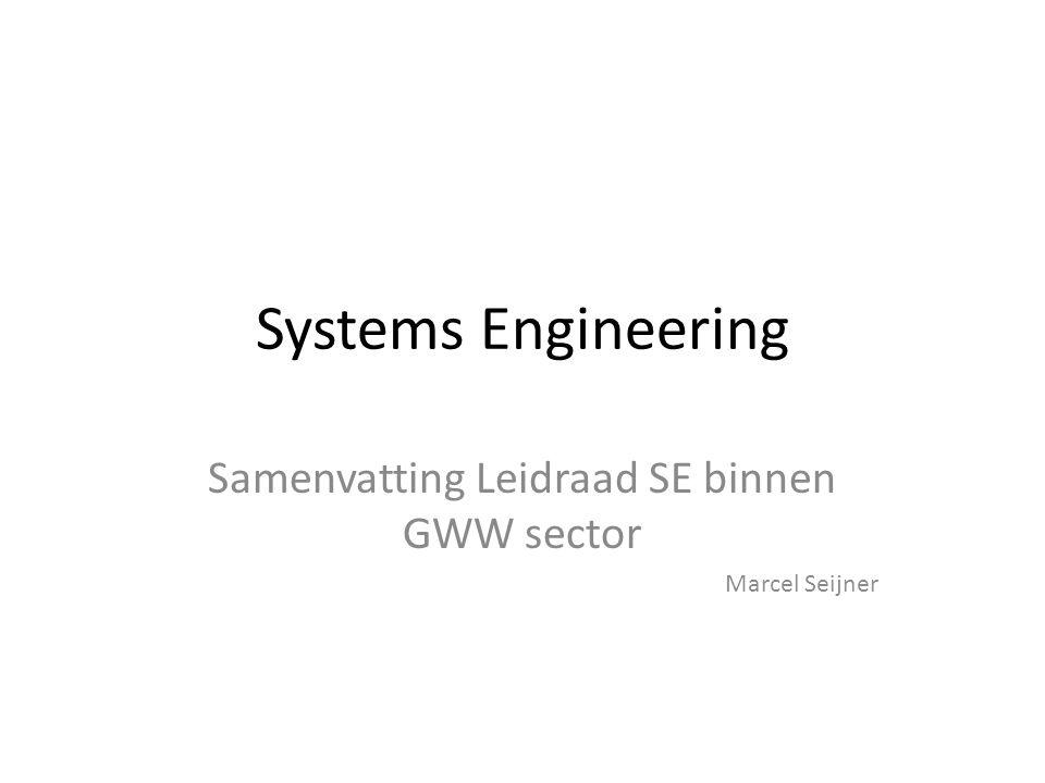 Samenvatting Leidraad SE binnen GWW sector Marcel Seijner