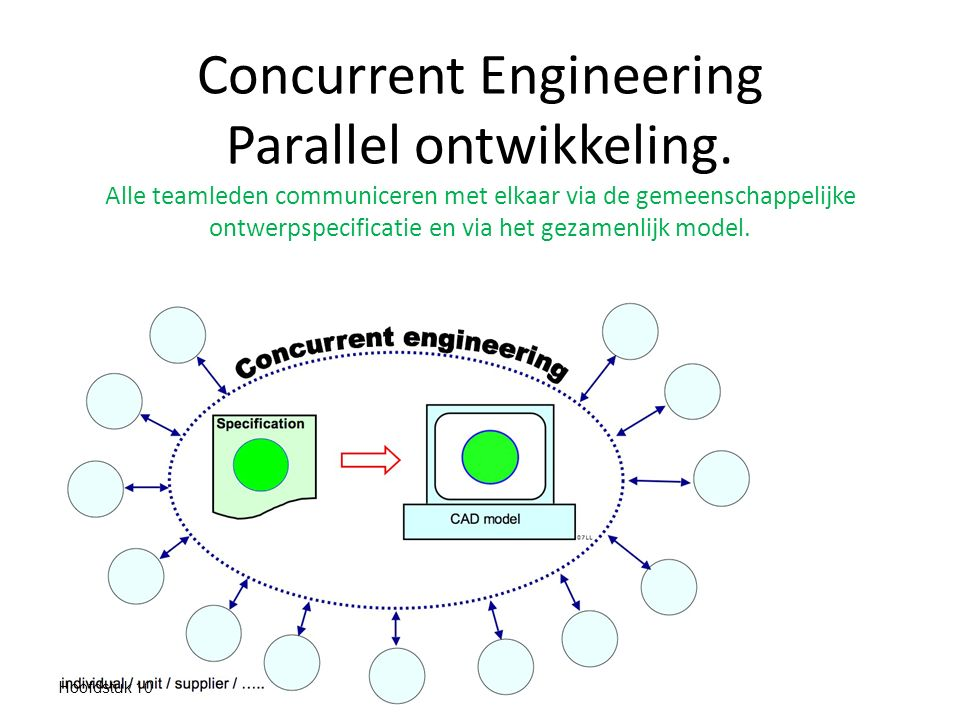 Concurrent Engineering Parallel ontwikkeling