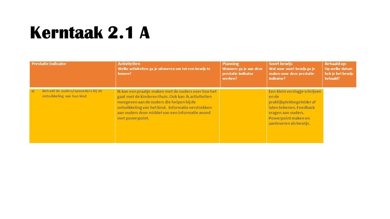 Kerntaak 2.1 A Prestatie indicator Activiteiten Planning Soort bewijs